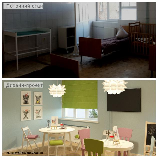 """Фонд SoftServe создает """"Комнаты позитива"""" в детских больницах"""