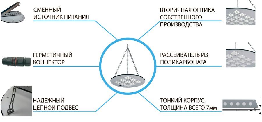 Особенности светильников серии KEDR 2.0 ССП
