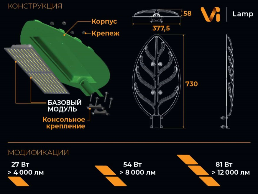 Светодиодные системы Vi-Lamp от ВИЛЕД