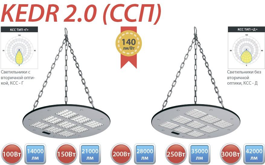 Компания ООО «ЛЕД-Эффект» выпустила новую серию светильников