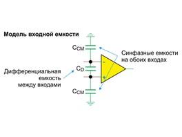Появились новые главы из «Поваренной книги разработчика аналоговой электроники» на русском языке