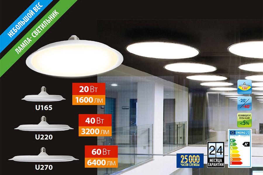 Компания Uniel представляет новую серию светодиодных лам высокой мощности —  UFO