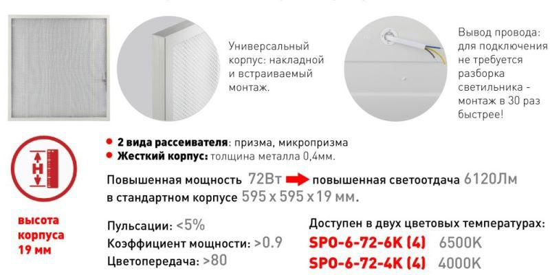 ЭРА представляет новые светильники для высоких потолков