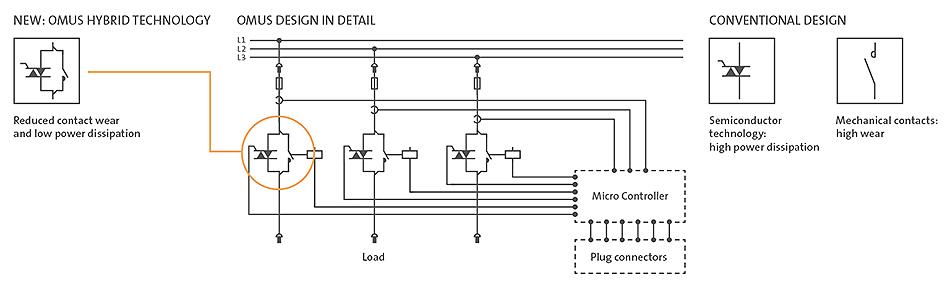 Электронные гибридные переключатели OMUS