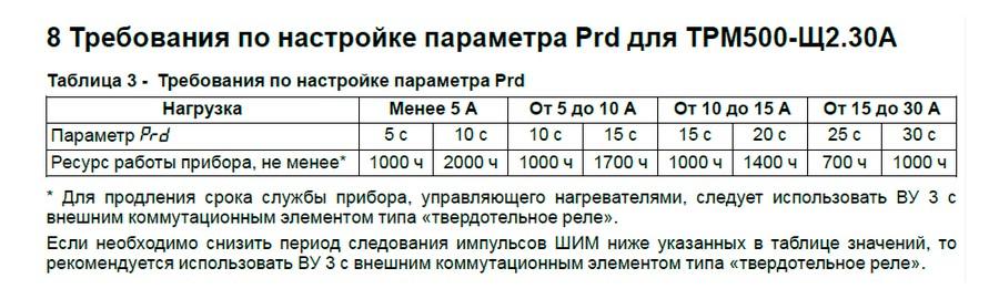 ОВЕН ТРМ500-Щ2.30А